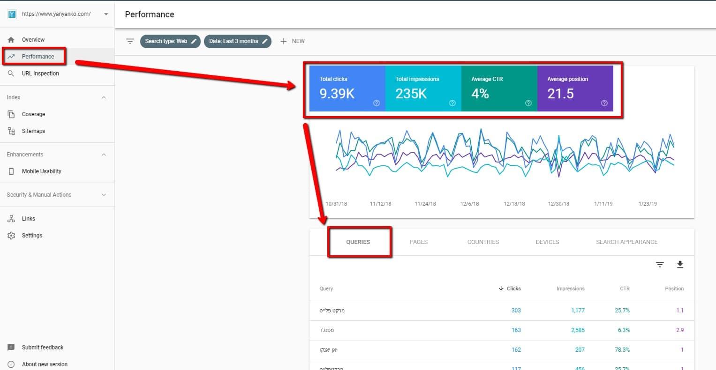 אסטרטגיית תוכן - דוח שאילתות בקונסולת החיפוש של גוגל